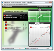 Visual LiveScore internet Super Series